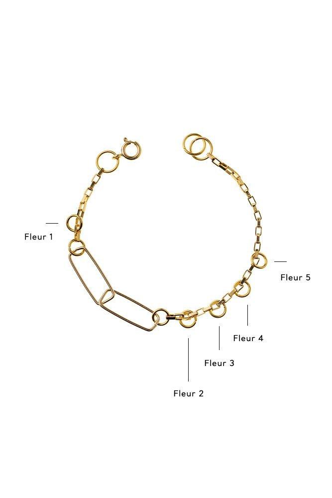 bracelet jeanne personnaliser